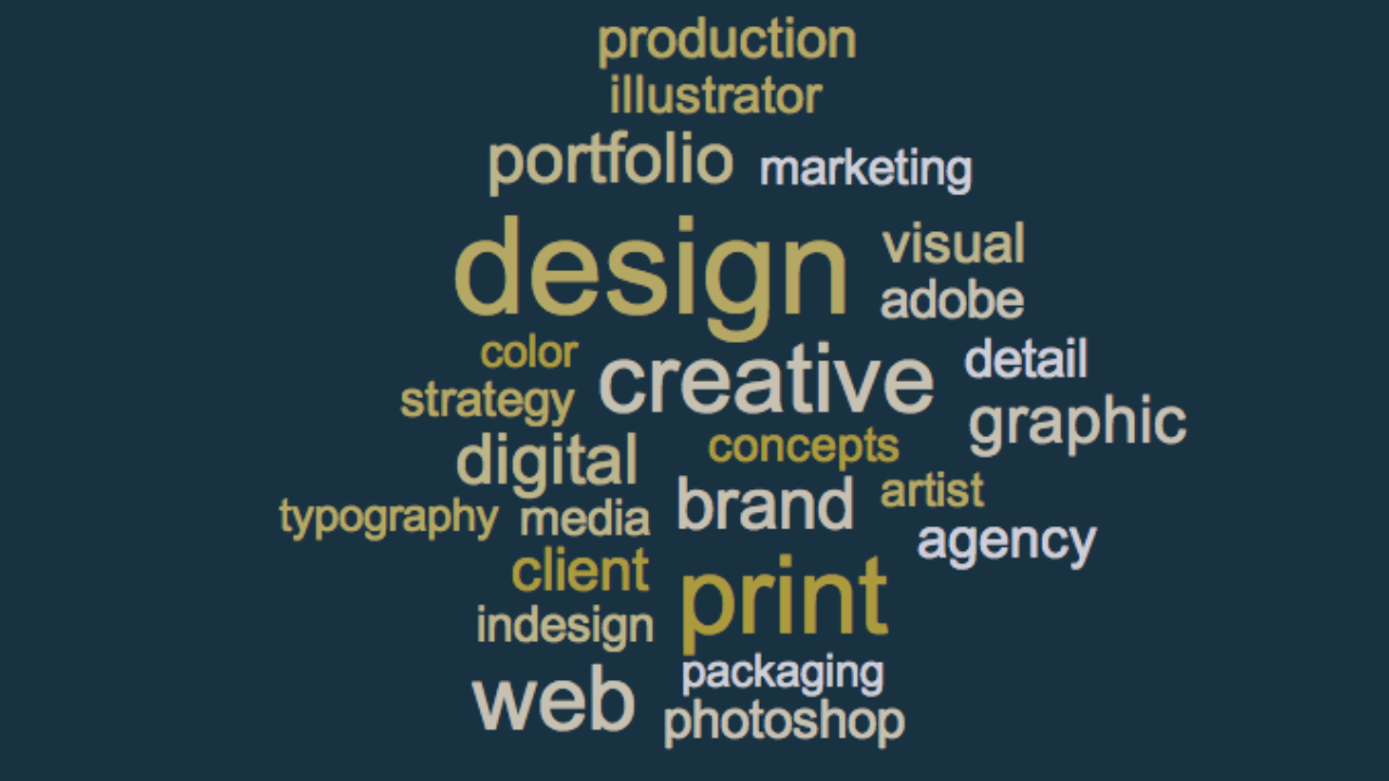 Top Graphic Design Keywords For Your Resume Jobscan Blog