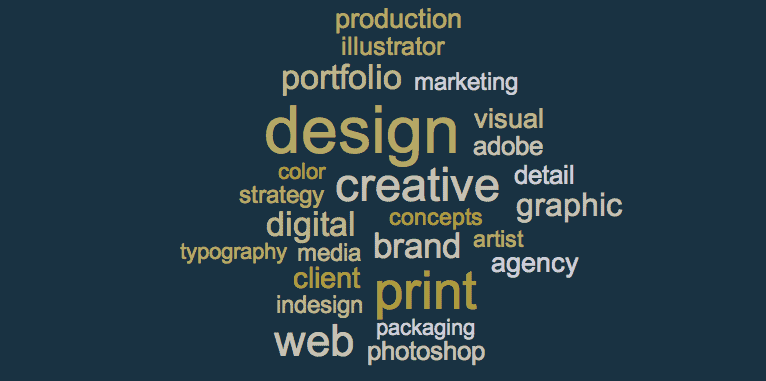 Resume keywords for Graphic Design