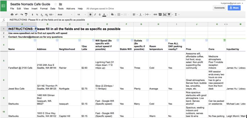 Nomad cafe spreadsheet for Jobscan