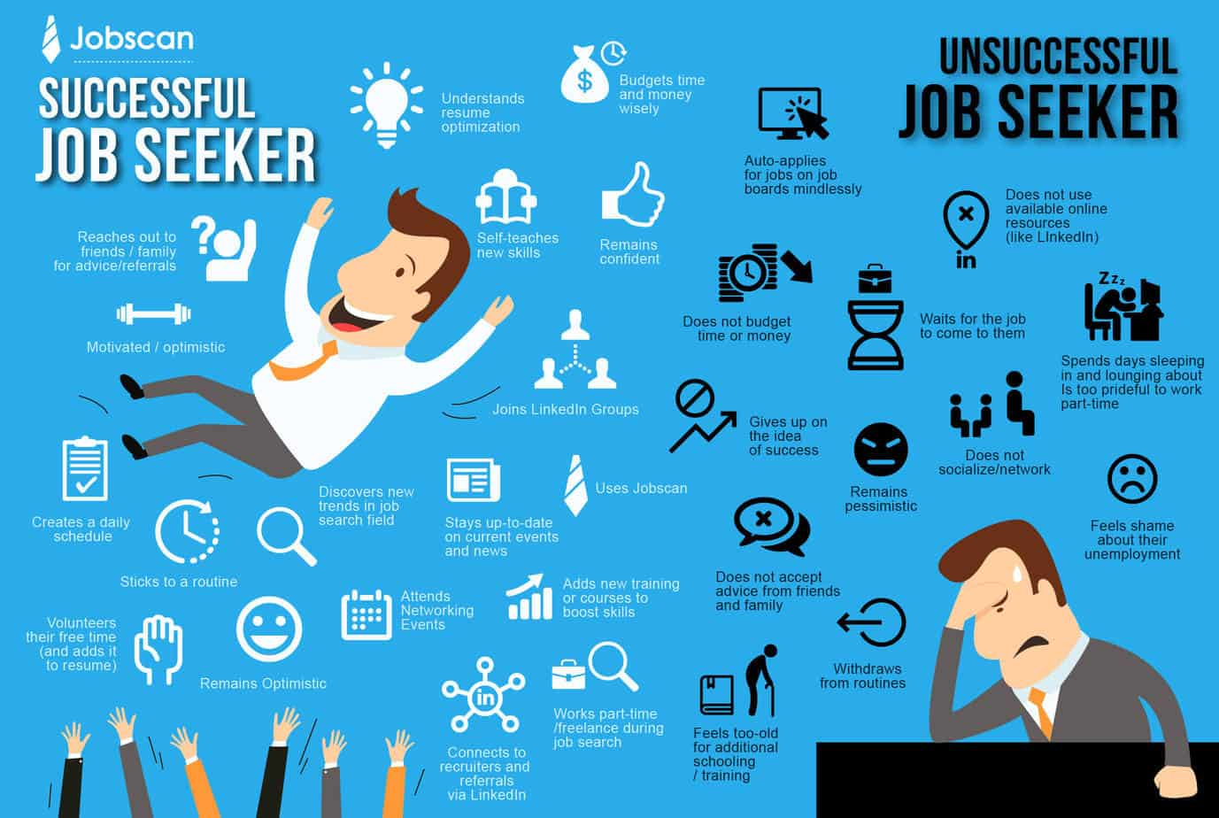 Successful Job Seeker Vs Unsuccessful Job Seeker Jobscan Blog