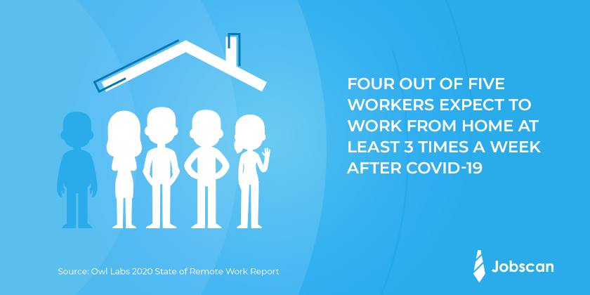 HR remote work statistics