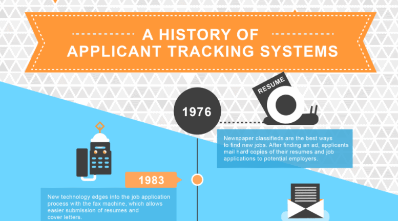 history of applicant tracking systems, ats
