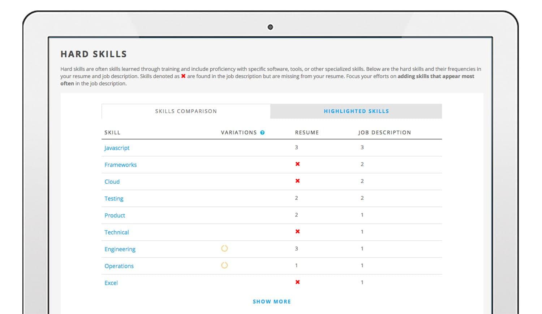 hard-skills-homepage