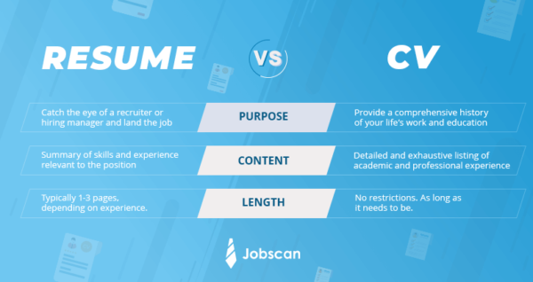 What's the difference between resume vs CV?