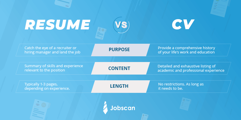 Know The Differences Between A Resume And Cv Jobscan Blog