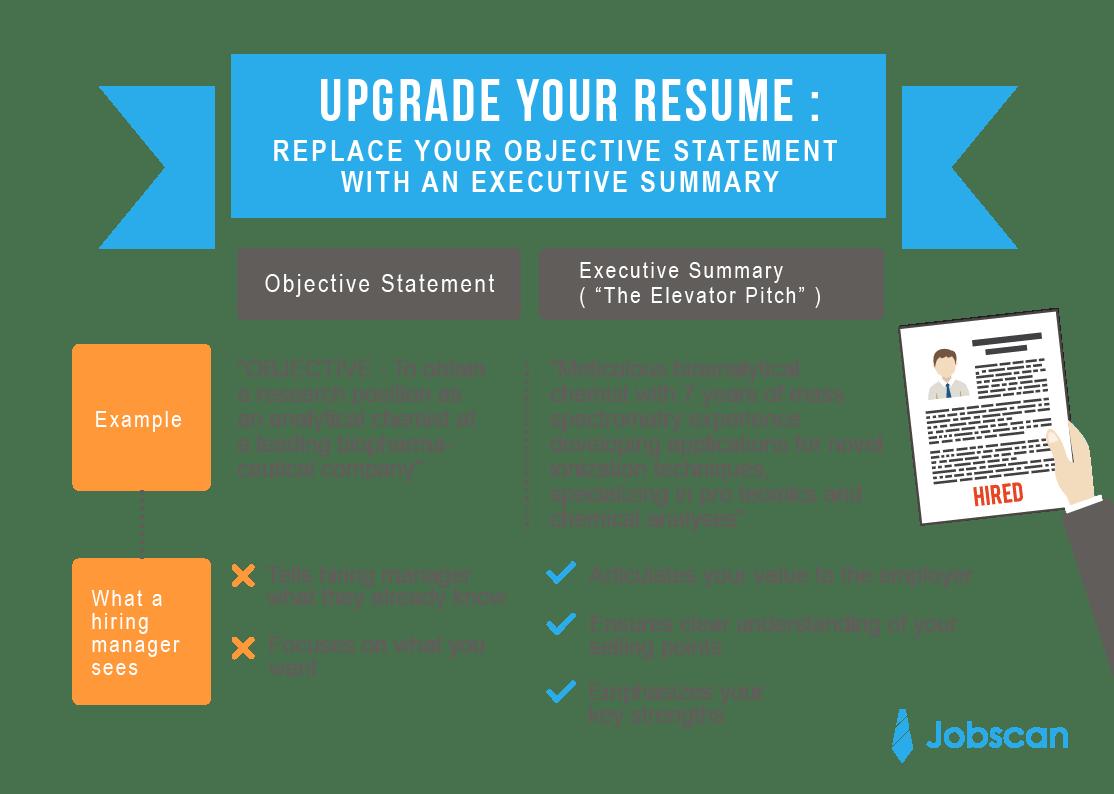 resume objective vs career summary statement
